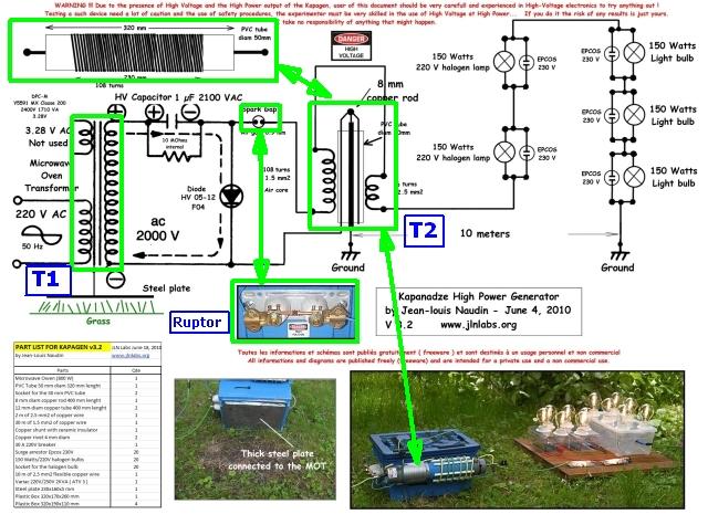 ENERGIA LIBRE K32